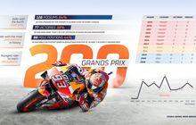 Ngeri! Fakta Bicara Marc Marquez Niat Abis Jadi Juara di MotoGP Aragon 2019