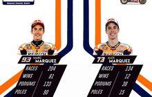 Pensiunnya Jorge Lorenzo di MotoGP, Repsol Honda Duetkan Marquez Bersaudara dalam Satu Tim?