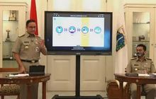 Breaking News! PSBB Jakarta Diperpanjang Lagi, Bulan Juni Jadi Masa PSBB Transisi, Begini Aturan Buat Pemotor