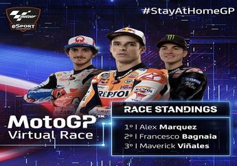 Gokil! Alex Marquez Melesat Jauh di Balapan Virtual MotoGP, Alamat Juara di MotoGP 2020?