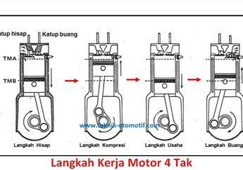 Begini Urutan Siklus Kerja Motor 4-Tak Sehingga Bisa Hidup dan Menghasilkan Power