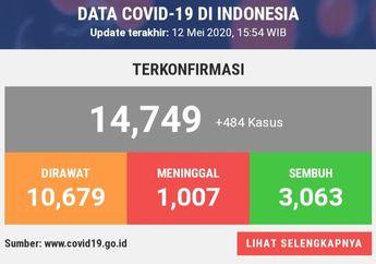 Kabar Gembira Nih Bikers, 427 Orang Dinyatakan Sembuh Covid-19, DKI Jakarta: Kesembuhan Tertinggi