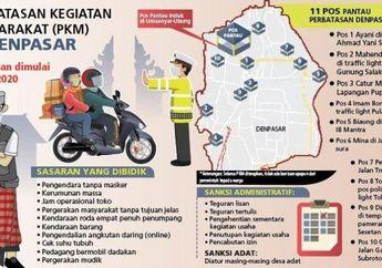 Di Denpasar 1.990 Pengendara Diminta Putar Balik Selama5 Hari Penerapan PKM
