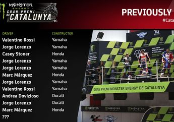 Tebak-tebak Buah Nangka, Kuy Tebak Siapa Menang MotoGP Catalunya 2020