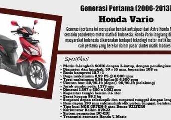 Diproduksi Sebentar Honda Vario Tipe Ini Langka dan Layak Dijadikan Koleksi Cepatan Beli