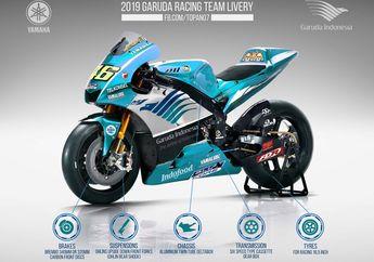 Kalau Full Sponsor dari Indonesia, Begini Tampang Yamaha YZR-M1
