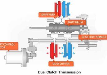 Teknologi DCT Honda, Transmisi Manual Tapi Otomatis