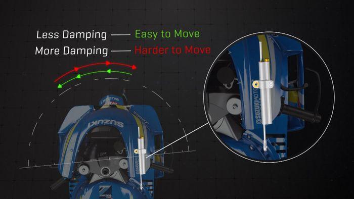 Steering damper motor MotoGP