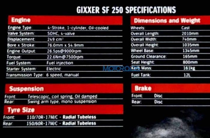 Brosur spek Suzuki Gixxer 250 SF
