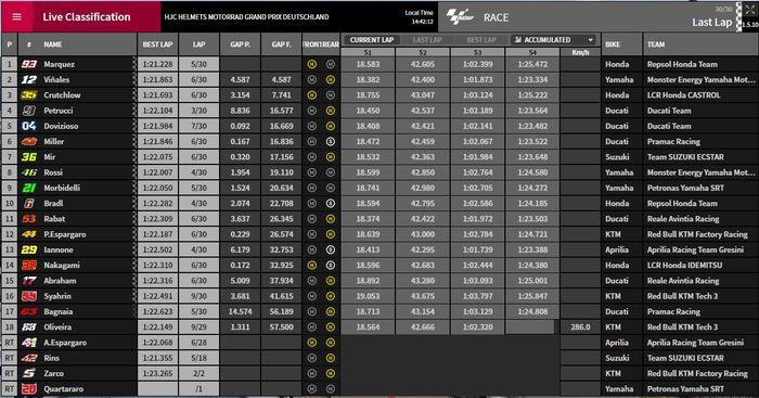 Hasil race MotoGP Jerman 2019