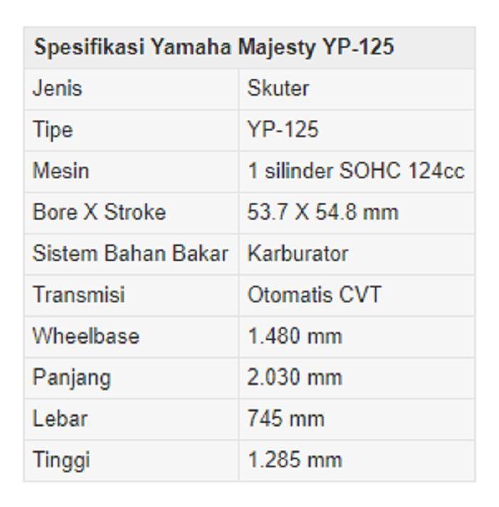 Spek Yamaha Majesty 125.