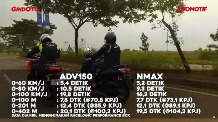 Akselerasi Yamaha NMAX vs Honda ADV150