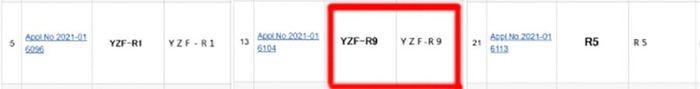 Nama Yamaha R9 muncul di daftar motor baru Yamaha,