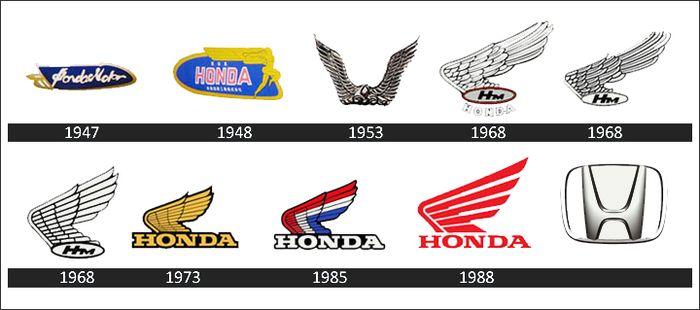 Sejarah lambang sayap mengepak Honda