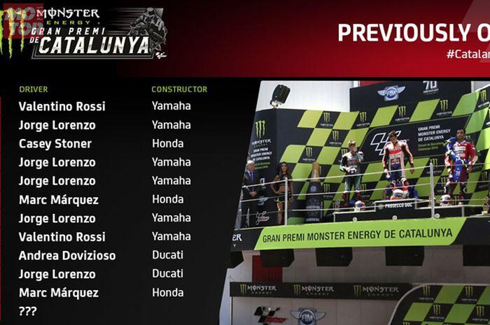 Tebak-tebak buah nangka siapa menang di MotoGP Catalunya 2020 pekan ini. Apa Andrea Dovizioso atau Valentino Rossi? Atau malah ada juara baru?