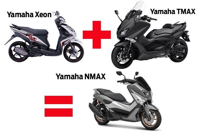 Cikal bakal Yamaha NMAX