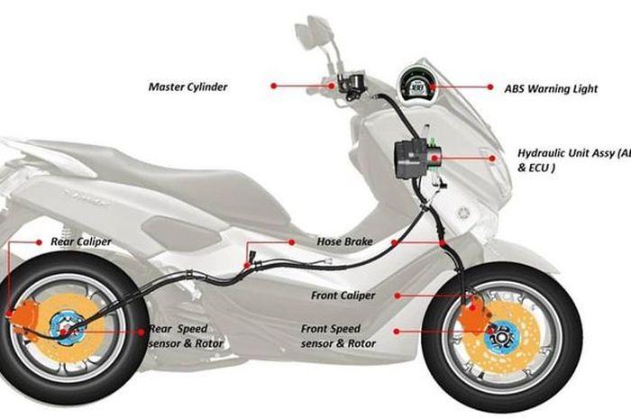 Ilustrasi sistem pengereman ABS pada motor